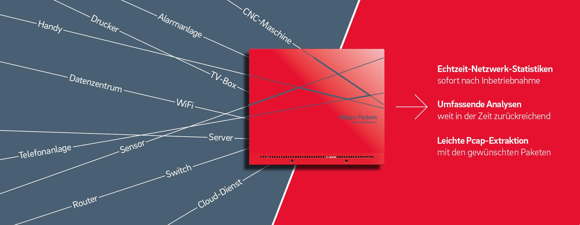 """treeConsult präsentiert Webinar-Reihe """"Troubleshooting mit Allegro Network Multimeter"""" Start Teil 1 am 02.07. um 10:00 Uhr"""