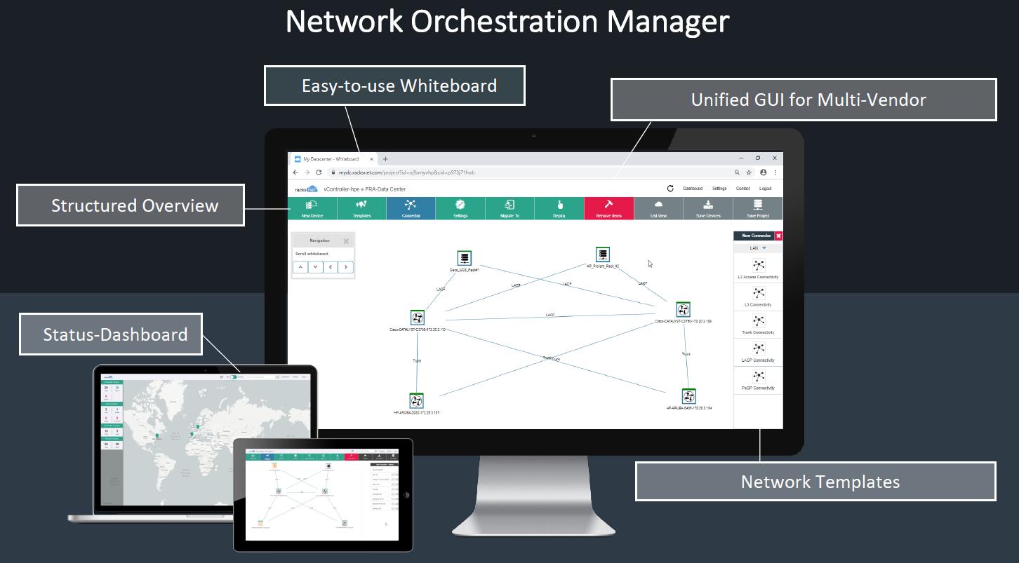 "treeConsult präsentiert racksnet Webinar-Reihe ""NextGen Networking Automation"""