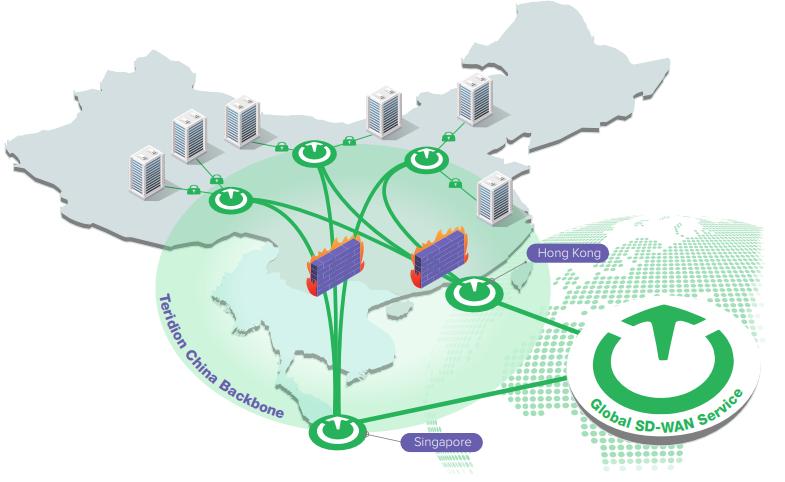 Teridion bietet ihren einzigartigen SD-WAN-Service jetzt in China an!